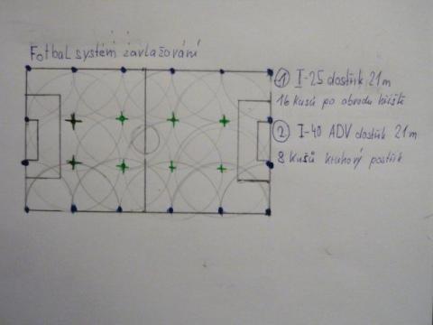 Krok B 8 kusů postřikovačů kruhových uprostřed hřiště dostřik 21m